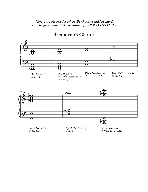 Alex Shapiro Composer Chord History